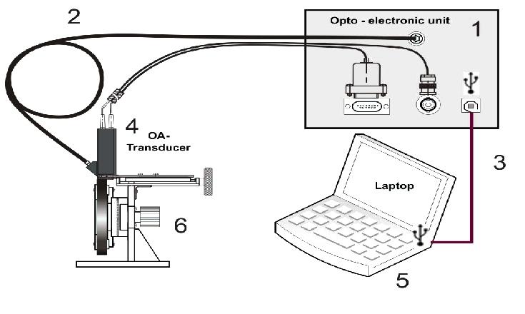 Схема оптико-акустический